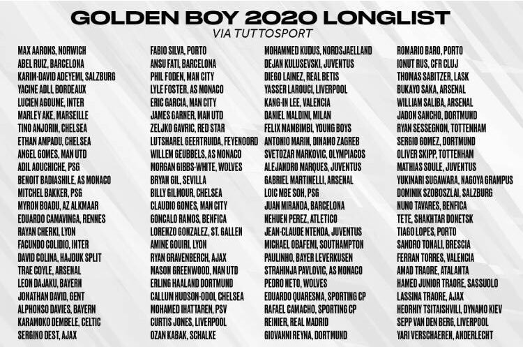 Golden Boy Award 2021